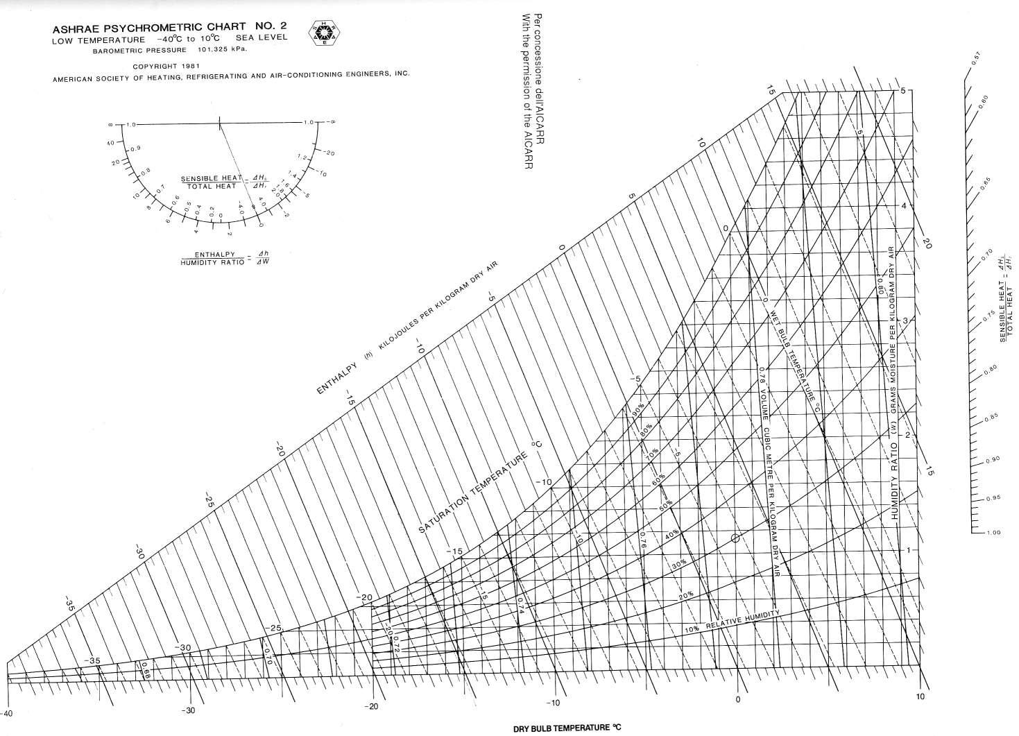 Mollier Diagram Pdf - Auto Electrical Wiring Diagram
